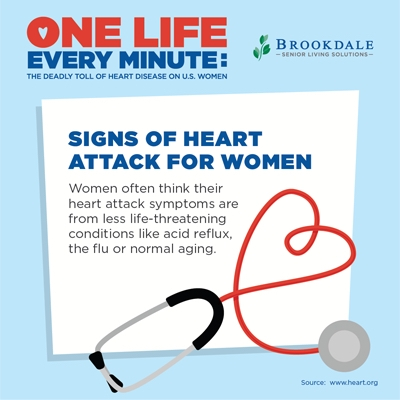 Women's Heart Health